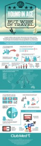 Ypung People Travel Infographic