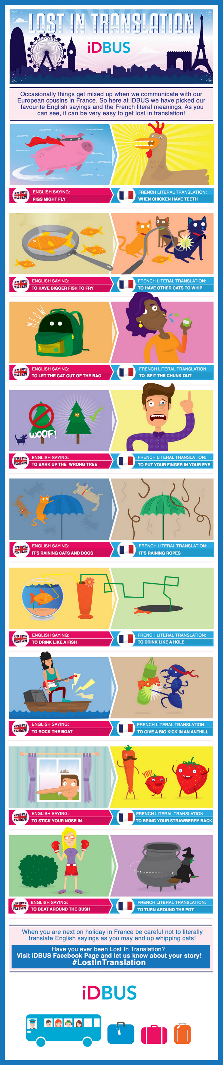 English-French Funny Translation Mistakes Infographic by iDBUS