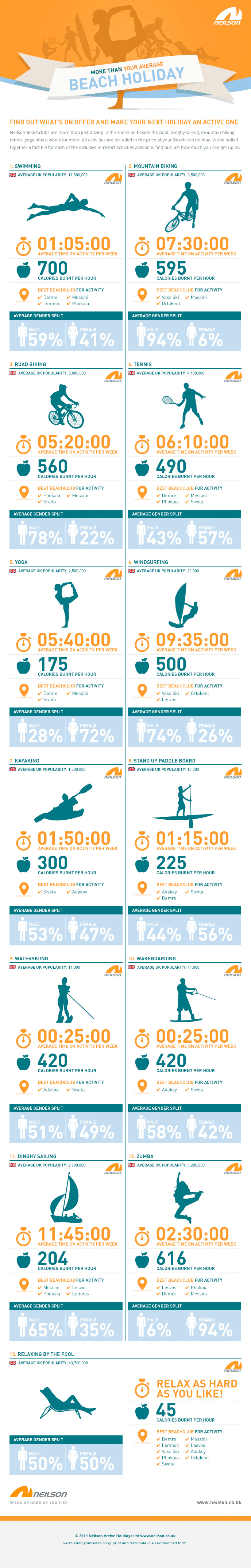 Greece activities infographic