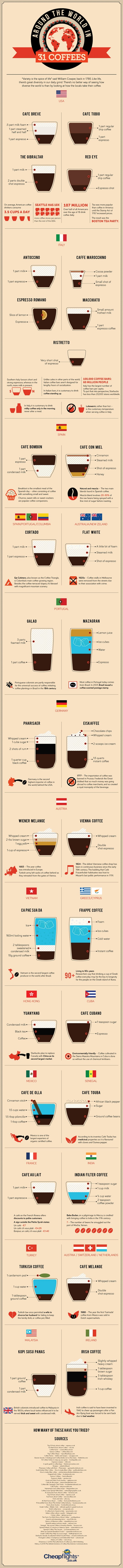 31 Coffees from Across the Globe [Infographic]