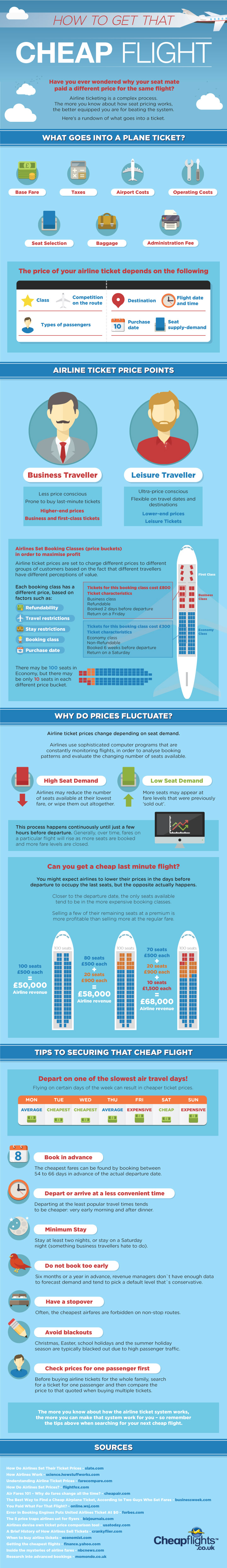 Travel tips: How to book a cheap flight [#Infographic]