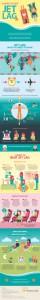 Travel Tips: 15 Ways to Beat Jet Lag (#Infographic)