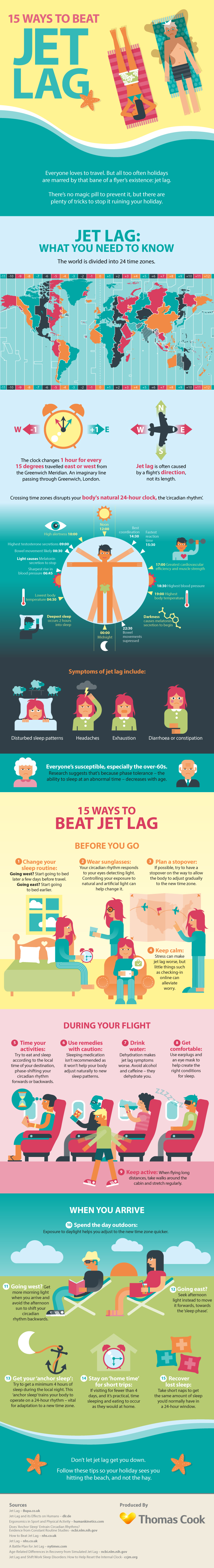 Travel Tips: 15 Ways to Beat Jet Lag (#Infographic)