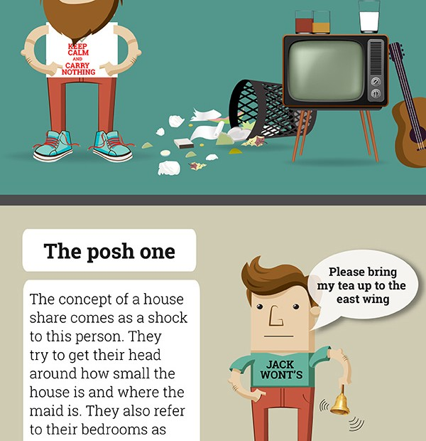 house share mates infographic