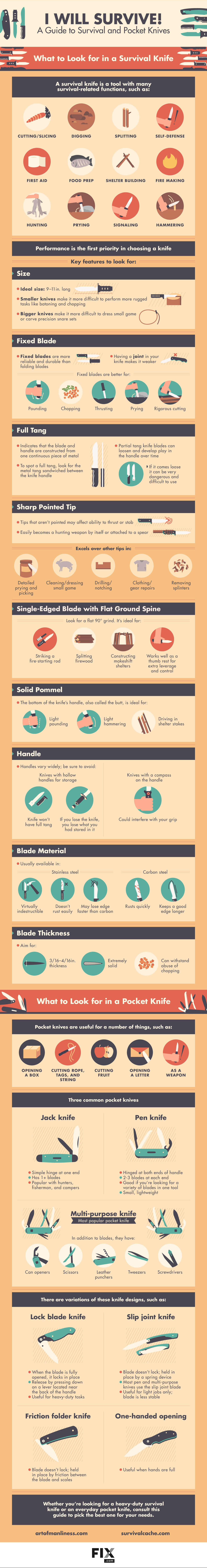 A guide to survival and pocket knives #infographic