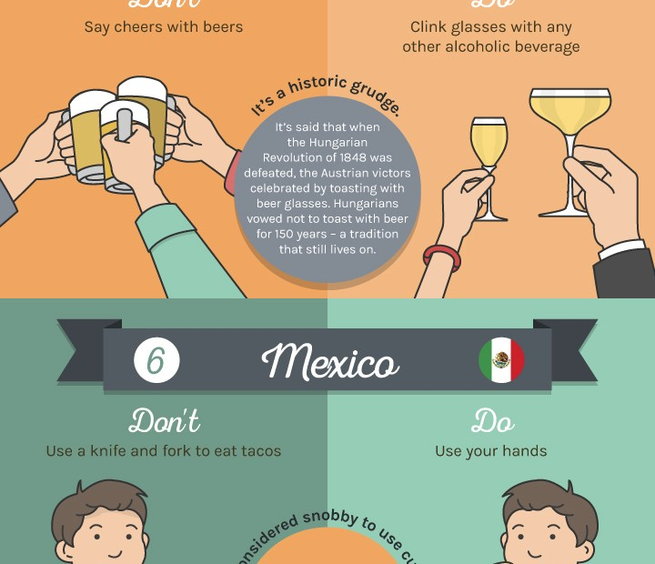 10 customs - table manners around the world - #infographic