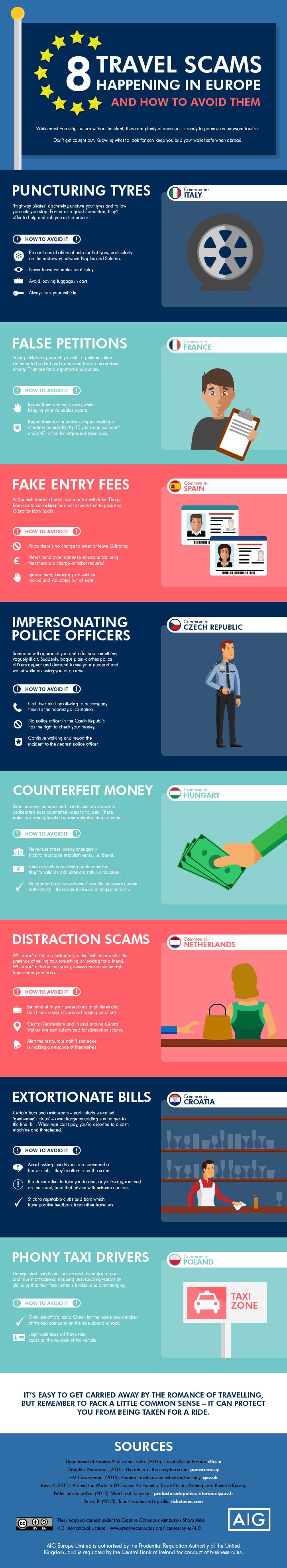 8 travel scams from Europe – and how to avoid them #infographic