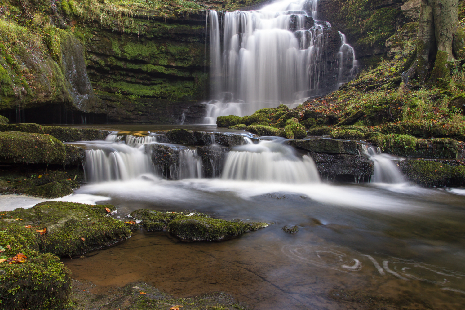 Scaleber Force, The Yorkshire Dales National Park