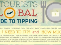 Tipping across the globe for restaurants, hotels, and taxis #tip #etiquette #travel #guide