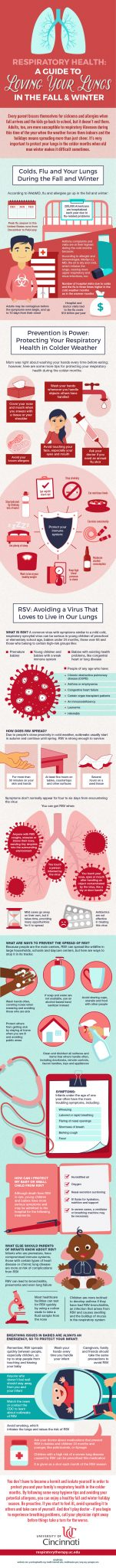 Respiratory Health - protect lungs while traveling